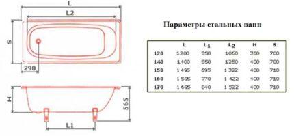 Типовые размеры ванны: как выбрать и померить?